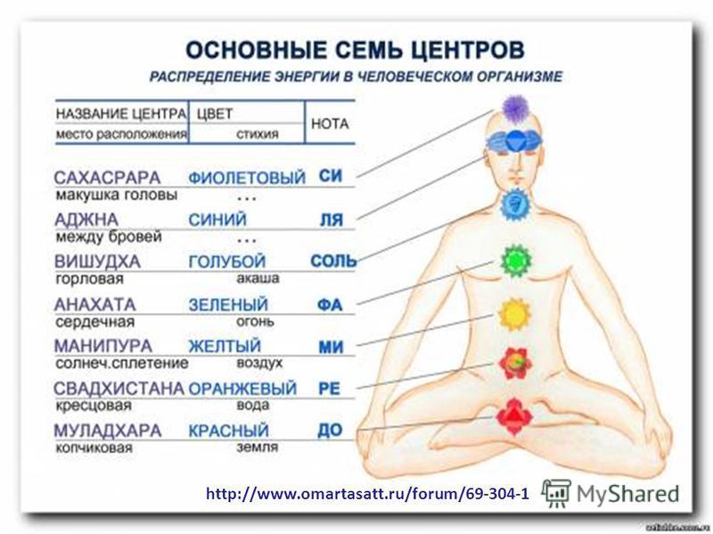 http://www.omartasatt.ru/forum/69-304-1