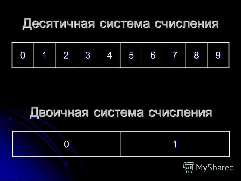 Латиница (алфавит английского языка) ABCDEFGHI JKLMNOPQR STUVWXYZ