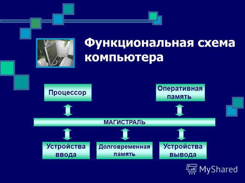 Данные – это информация (числовая, текстовая, графическая, звуковая), которая обрабатывается компьютером в двоичном коде (в форме последовательностей электрических импульсов). Программа – это последовательность команд, которую выполняет компьютер в п