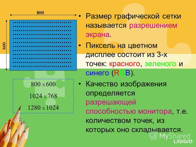 L/O/G/O Размер графической сетки называется разрешением экрана. Пиксель на цветном дисплее состоит из 3-х точек: красного, зеленого и синего (RGB). Качество изображения определяется разрешающей способностью монитора, т.е. количеством точек, из которы