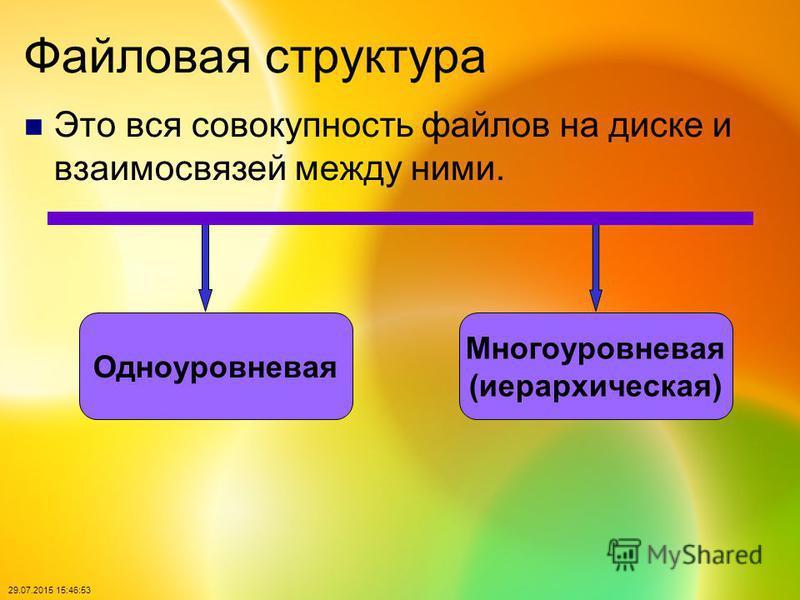 29.07.2015 15:48:40 Файловая структура Это вся совокупность файлов на диске и взаимосвязей между ними. Одноуровневая Многоуровневая (иерархическая)