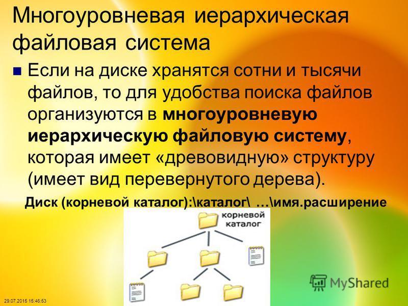 29.07.2015 15:48:40 Многоуровневая иерархическая файловая система Если на диске хранятся сотни и тысячи файлов, то для удобства поиска файлов организуются в многоуровневую иерархическую файловую систему, которая имеет «древовидную» структуру (имеет в