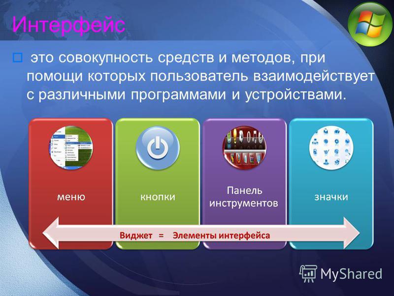Интерфейс это совокупность средств и методов, при помощи которых пользователь взаимодействует с различными программами и устройствами.