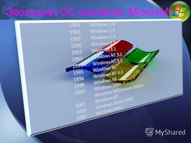 Эволюция ОС компании Microsoft