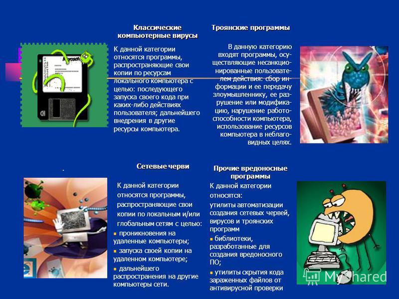 Классические компьютерные вирусы К данной категории относятся программы, распространяющие свои копии по ресурсам локального компьютера с целью: последующего запуска своего кода при каких-либо действиях пользователя; дальнейшего внедрения в другие рес