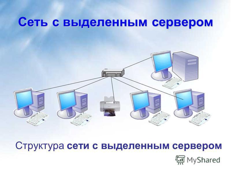 Одноранговая локальная сеть В одноранговой локальной сети все компьютеры равноправны. Общие устройства могут быть подключены к любому компьютеру в сети.