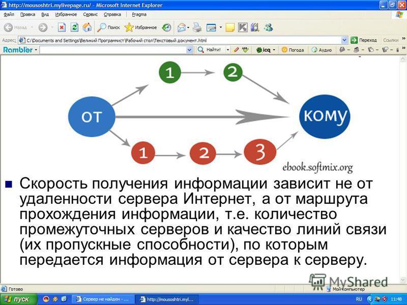 Содержимое конверта на компьютерном языке называется Интернет-пакетом и представляет собой набор байтов. Маршрутизация Интернет-пакетов обеспечивает доставку информации от компьютера-отправителя к компьютеру-получателю. Маршруты доставки Интернет-пак