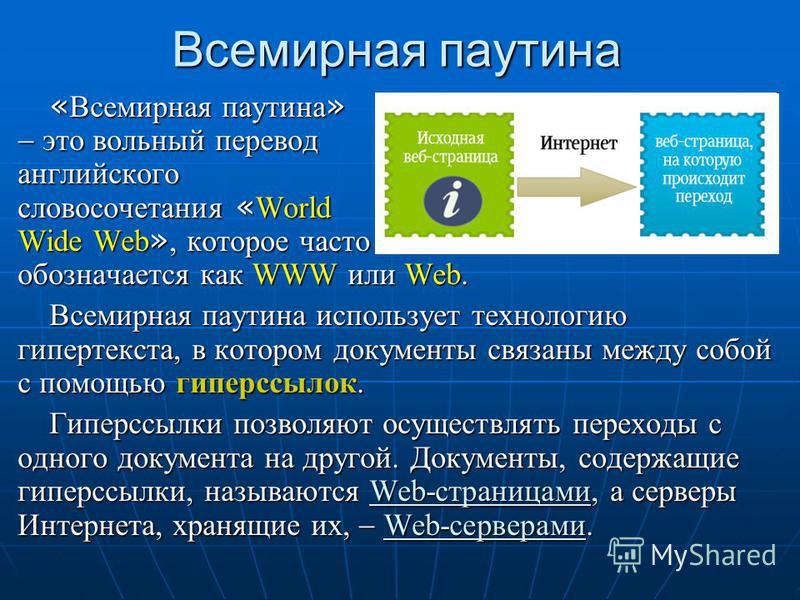 Информационные ресурсы Интернета