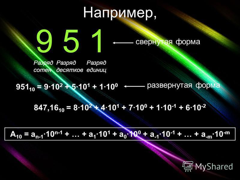 Например, 9 5 1 свернутая форма Разряд сотен Разряд десятков Разряд единиц 951 10 = 910 2 + 510 1 + 110 0 развернутая форма 847,16 10 = 810 2 + 410 1 + 710 0 + 110 -1 + 610 -2 A 10 = a n-1 10 n-1 + … + a 1 10 1 + a 0 10 0 + a -1 10 -1 + … + a -m 10 -