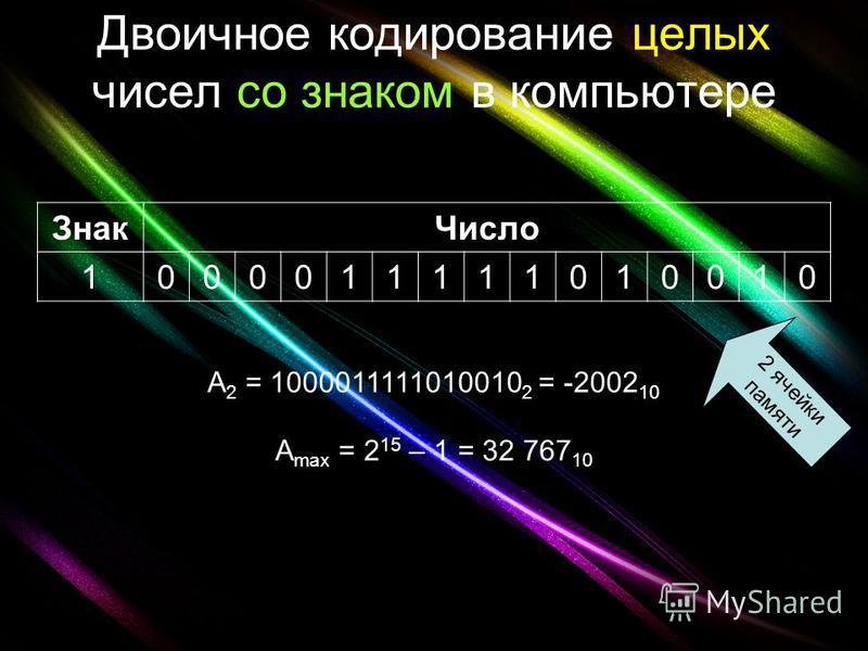 Двоичное кодирование целых чисел со знаком в компьютере A 2 = 1000011111010010 2 = -2002 10 A max = 2 15 – 1 = 32 767 10 2 ячейки памяти Знак Число 1000011111010010
