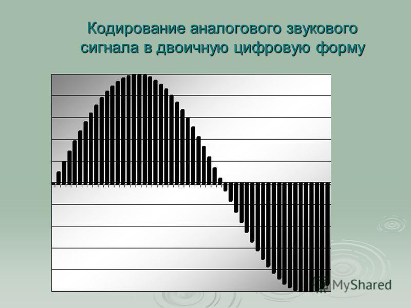 Кодирование аналогового звукового сигнала в двоичную цифровую форму