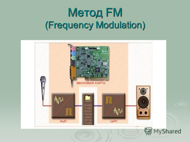 Метод FM (Frequency Modulation)