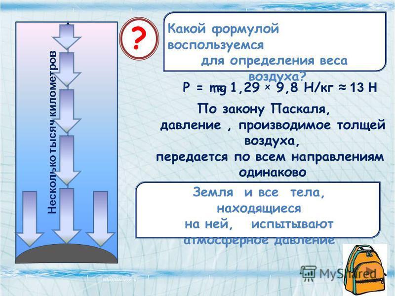 ? Какой формулой воспользуемся для определения веса воздуха? P = mg= 1,29 х 9,8 Н/кг 13 Н Несколько тысяч километров По закону Паскаля, давление, производимое толщей воздуха, передается по всем направлениям одинаково Земля и все тела, находящиеся на