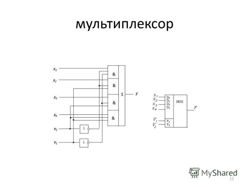 мультиплексор 11