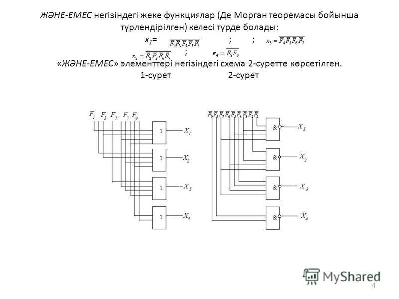 ЖӘНЕ-ЕМЕС негізіндегі жеке функциялар (Де Морган теоремасы бойынша түрлендірілген) келесі түрде болады: x 1 = ; ; ;. «ЖӘНЕ-ЕМЕС» элементтері негізіндегі схема 2-суретте көрсетілген. 1-сурет 2-сурет 4