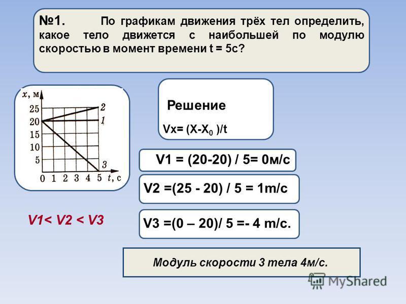 1. По графикам движения трёх тел определить, какое тело движется с наибольшей по модулю скоростью в момент времени t = 5 с? Решение V1 = (20-20) / 5= 0 м/c V2<V1 V2 =(25 - 20) / 5 = 1m/c V3 =(0 – 20)/ 5 =- 4 m/c. Vх= (X-X 0 )/t Модуль скорости 3 тела