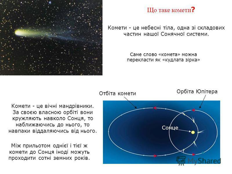 Комети - це вічні мандрівники. За своєю власною орбіті вони кружляють навколо Сонця, то наближаючись до нього, то навпаки віддаляючись від нього. Орбіта Юпітера Отбіта комети Сонце Що таке комети ? Між прильотом однієї і тієї ж комети до Сонця іноді