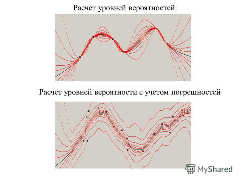 Расчет уровней вероятностей: Расчет уровней вероятности с учетом погрешностей