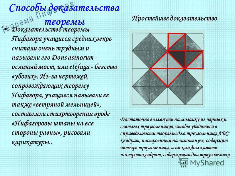 Простейшее доказательство Достаточно взглянуть на мозаику из чёрных и светлых треугольников, чтобы убедиться в справедливости теоремы для треугольника ABC: квадрат, построенный на гипотенузе, содержит четыре треугольника, а на каждом катете построен