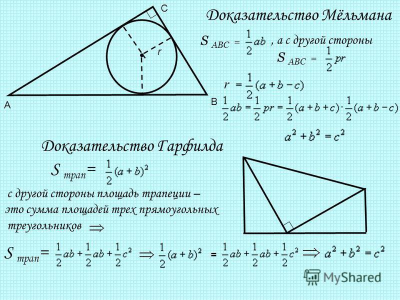 Доказательство Мёльмана Доказательство Гарфилда А В С r S ABC =, а с другой стороны r S трап = с другой стороны площадь трапеции – это сумма площадей трех прямоугольных треугольников S трап = =