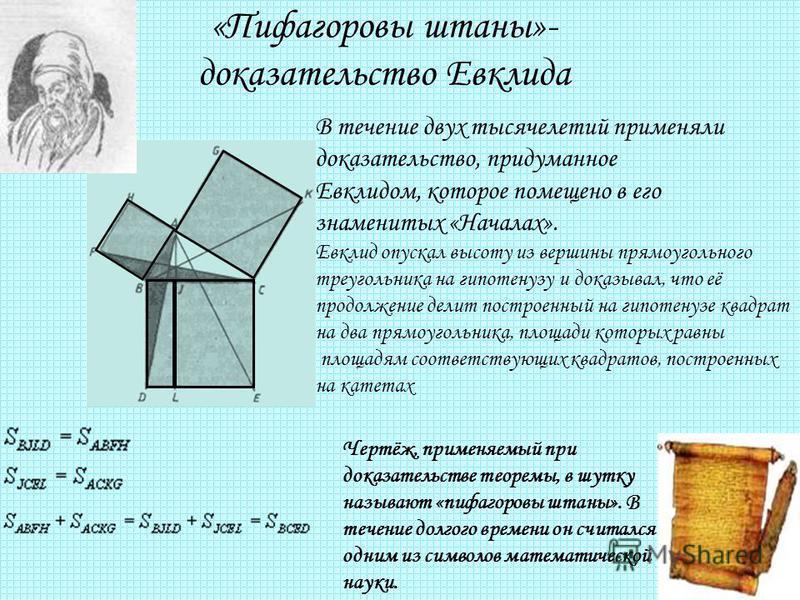 «Пифагоровы штаны»- доказательство Евклида В течение двух тысячелетий применяли доказательство, придуманное Евклидом, которое помещено в его знаменитых «Началах». Евклид опускал высоту из вершины прямоугольного треугольника на гипотенузу и доказывал,