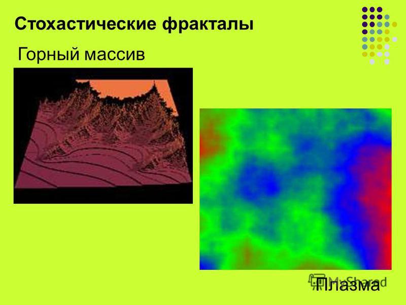 Стохастические фракталы Горный массив Плазма