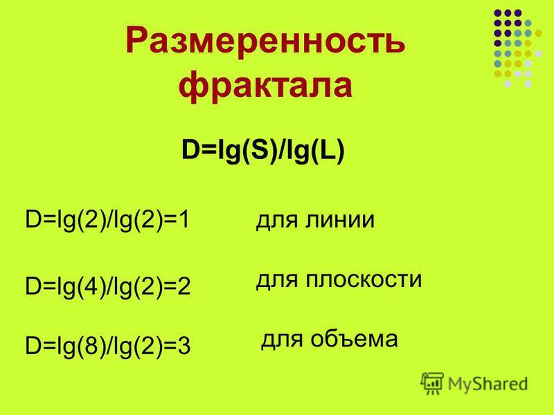 D=lg(S)/lg(L) D=lg(2)/lg(2)=1 для линии D=lg(4)/lg(2)=2 для плоскости для объема D=lg(8)/lg(2)=3 Размеренность фрактала