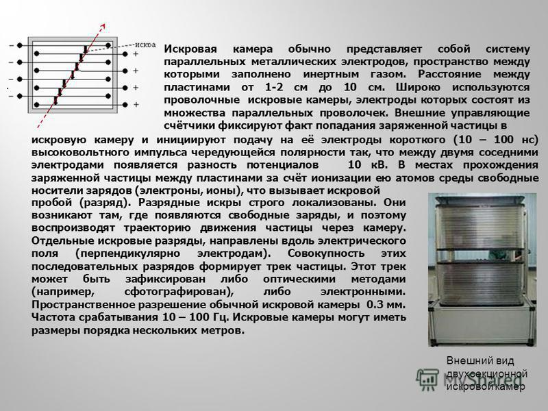 Искровая камера обычно представляет собой систему параллельных металлических электродов, пространство между которыми заполнено инертным газом. Расстояние между пластинами от 1-2 см до 10 см. Широко используются проволочные искровые камеры, электроды