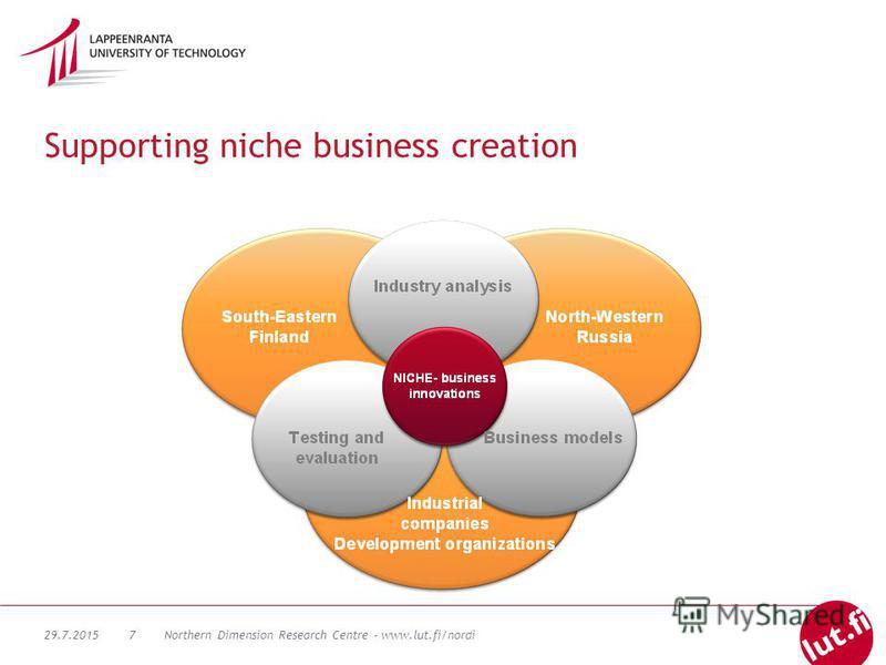 29.7.2015Northern Dimension Research Centre - www.lut.fi/nordi7 Supporting niche business creation