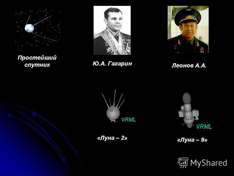 Простейший спутник «Луна – 2» Ю.А. Гагарин Леонов А.А. «Луна – 9»