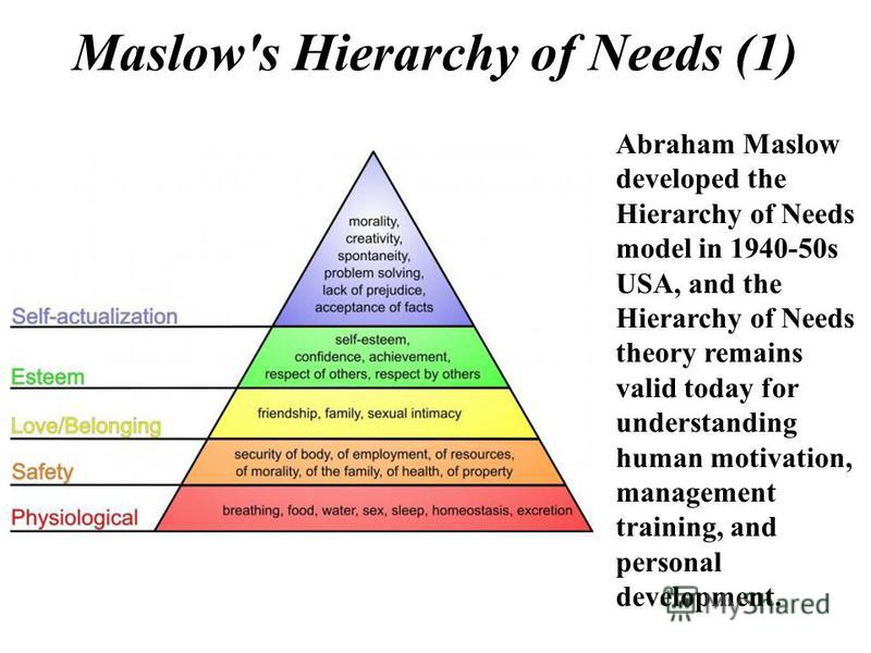 a research on the maslow hierarchy Pubmed journal articles for maslow's theory of human motivation were found in human need akin to those famously depicted in maslow's hierarchy of human.