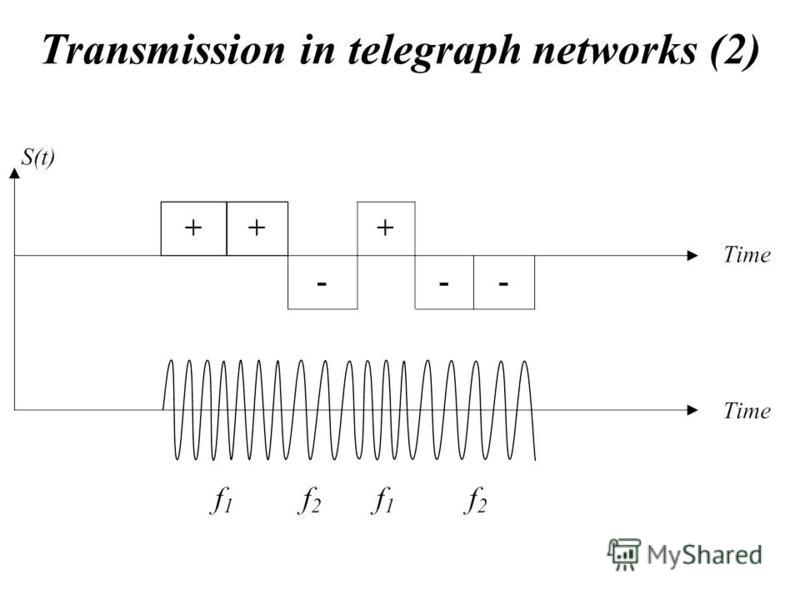 Transmission in telegraph networks (2)