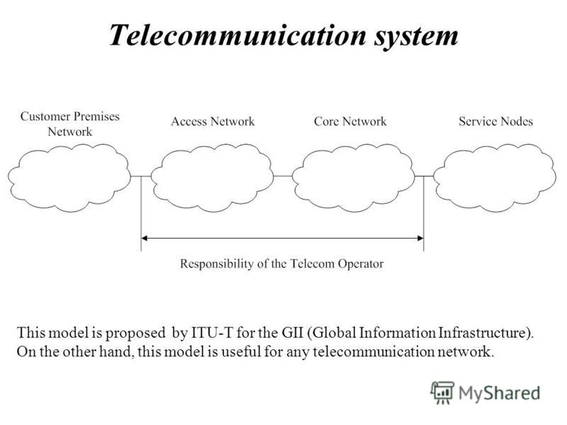 Telecommunication system This model is proposed by ITU-T for the GII (Global Information Infrastructure). On the other hand, this model is useful for any telecommunication network.