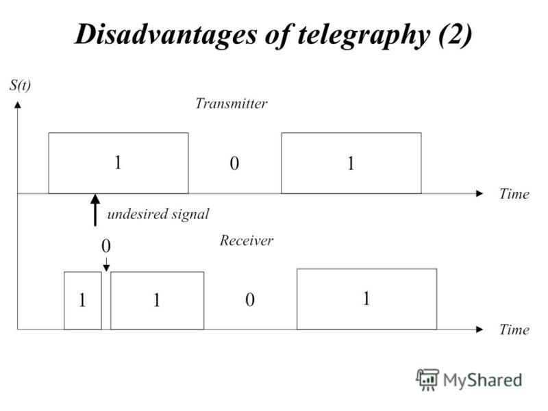 Disadvantages of telegraphy (2)