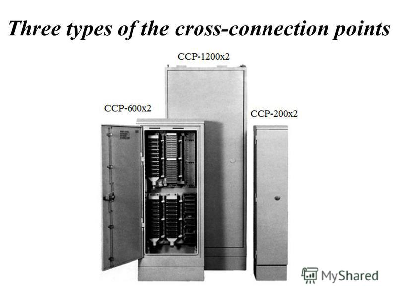 Three types of the cross-connection points