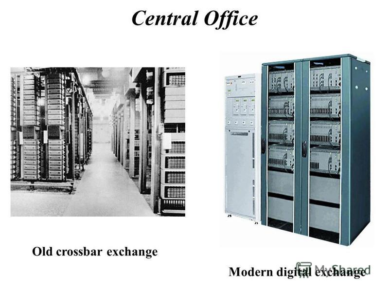 Central Office Old crossbar exchange Modern digital exchange