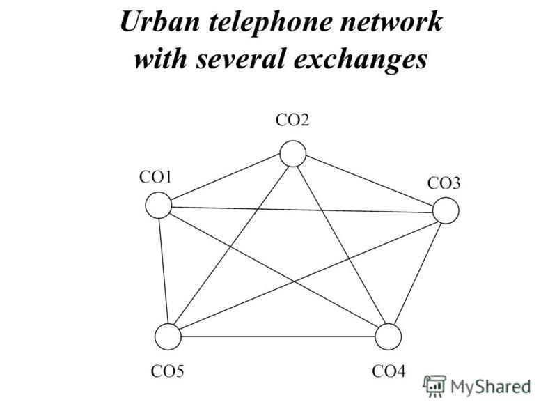 Urban telephone network with several exchanges