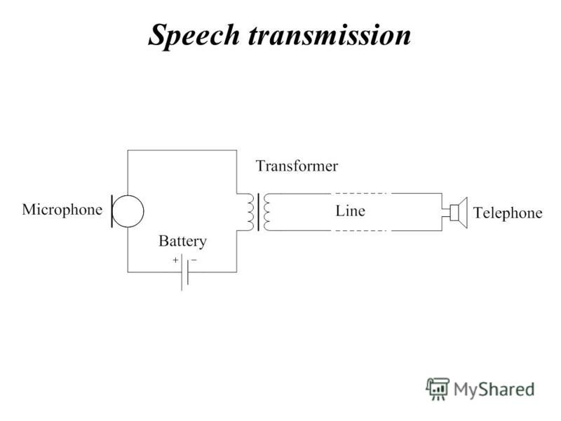 Speech transmission
