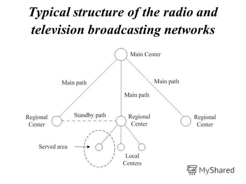 Typical structure of the radio and television broadcasting networks