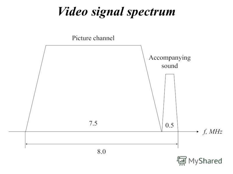 Video signal spectrum