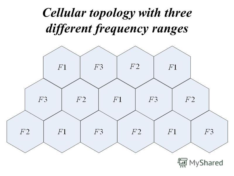 Cellular topology with three different frequency ranges