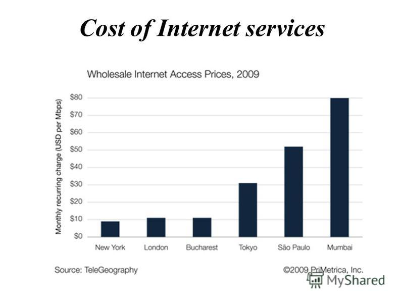 Cost of Internet services