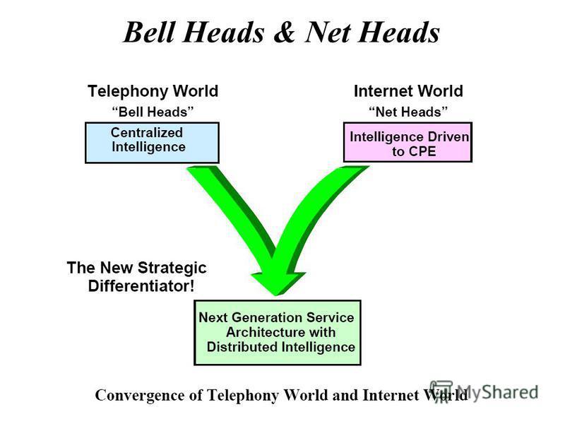 Bell Heads & Net Heads
