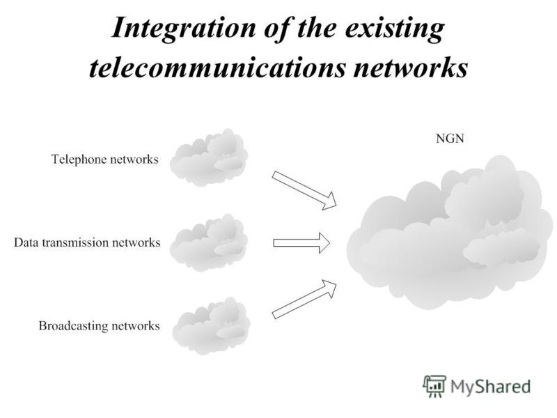 Integration of the existing telecommunications networks