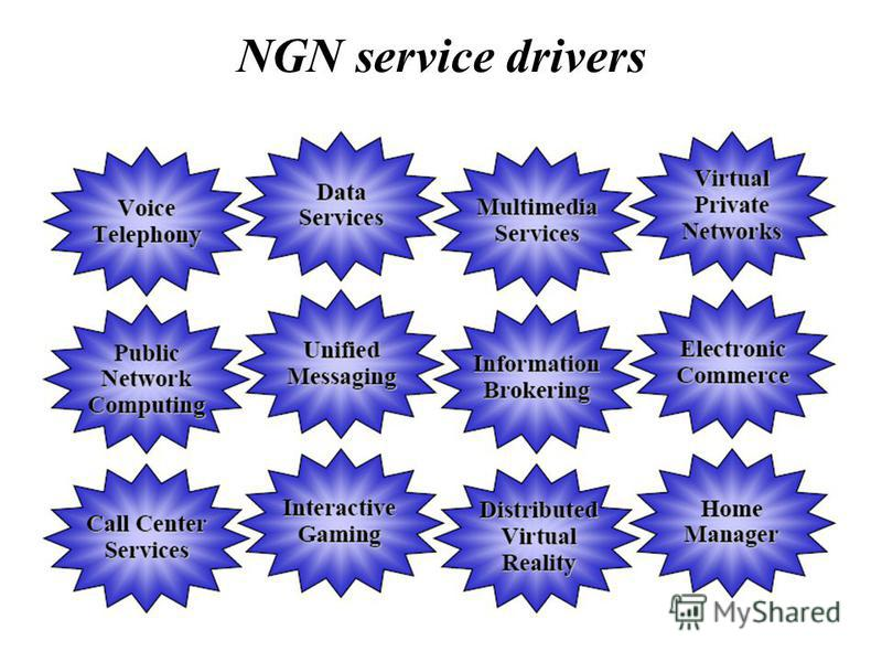 NGN service drivers