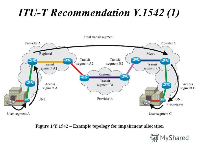 ITU-T Recommendation Y.1542 (1)