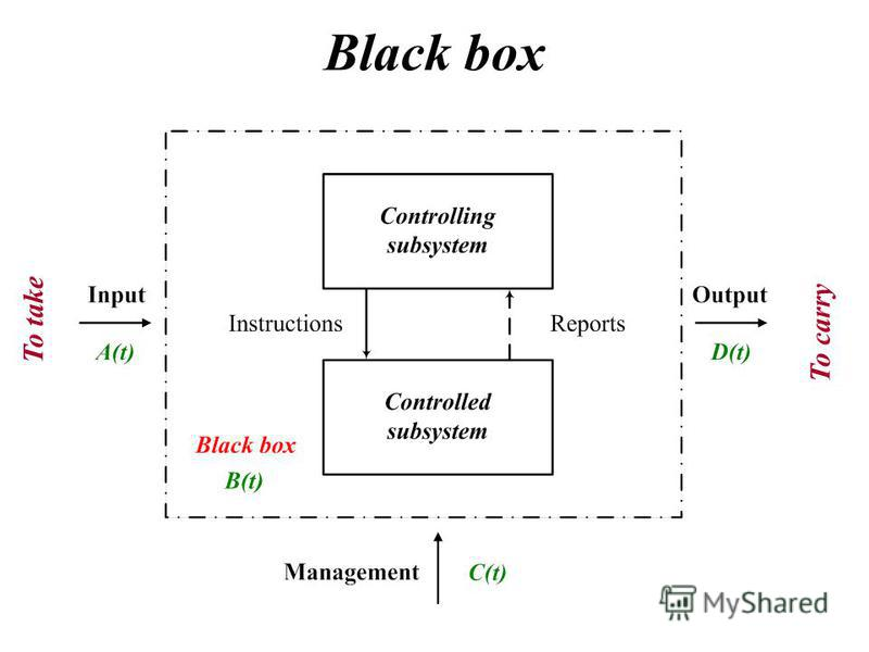 Black box To take To carry