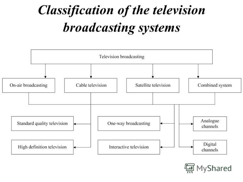 Classification of the television broadcasting systems
