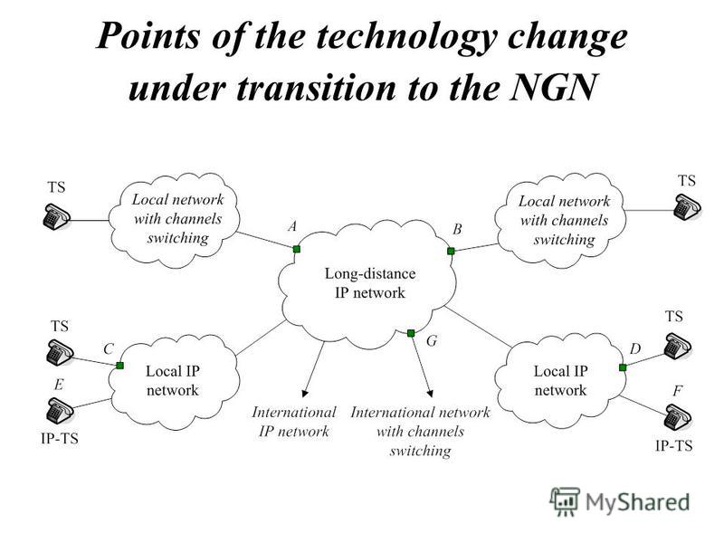 Points of the technology change under transition to the NGN