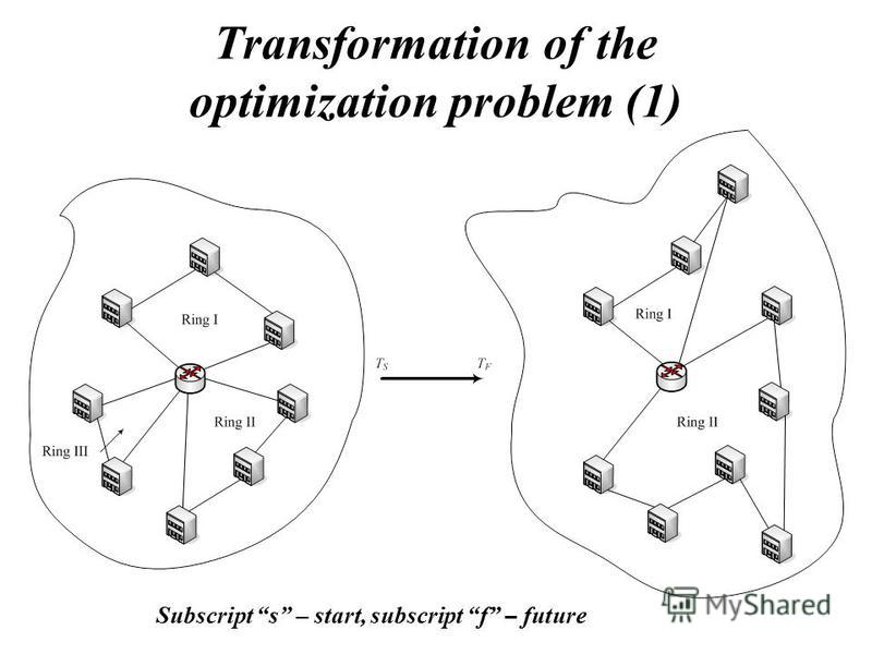 Transformation of the optimization problem (1) Subscript s – start, subscript f – future